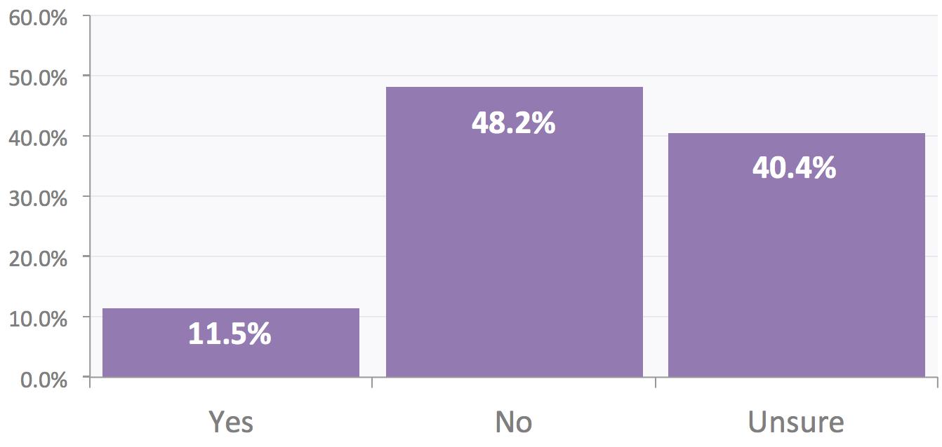 2016-survey-life-insurance-trust