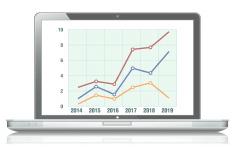 Fund Analysis Process